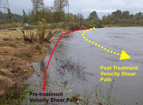 Post Treatment Flooding